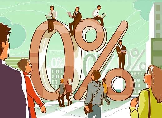 Размер процентной ставки