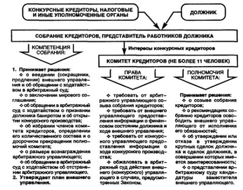 Образец договора долевого участия в воздвижении жилья.